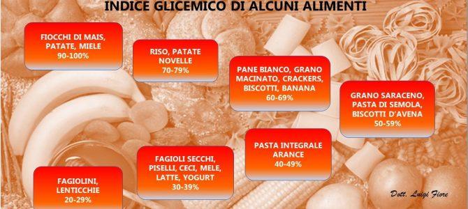 Indice glicemico: una chiave del benessere